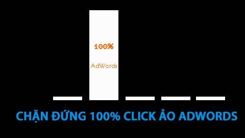 Chặn click ảo adwords 100%